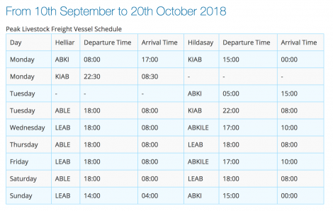 NorthLink's freight vessel timetable through to 20 October.